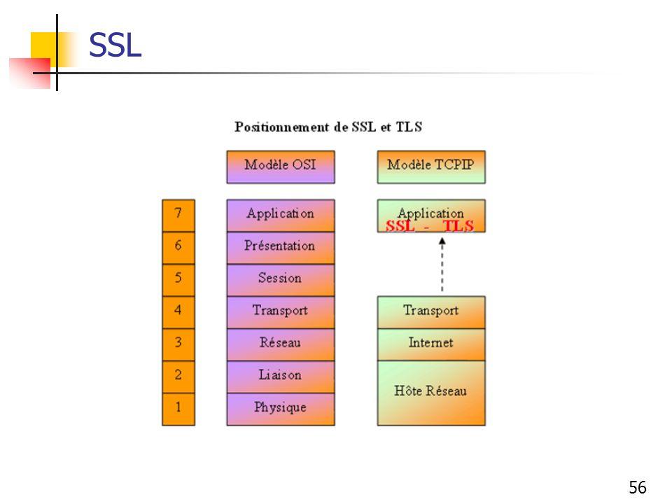 56 SSL