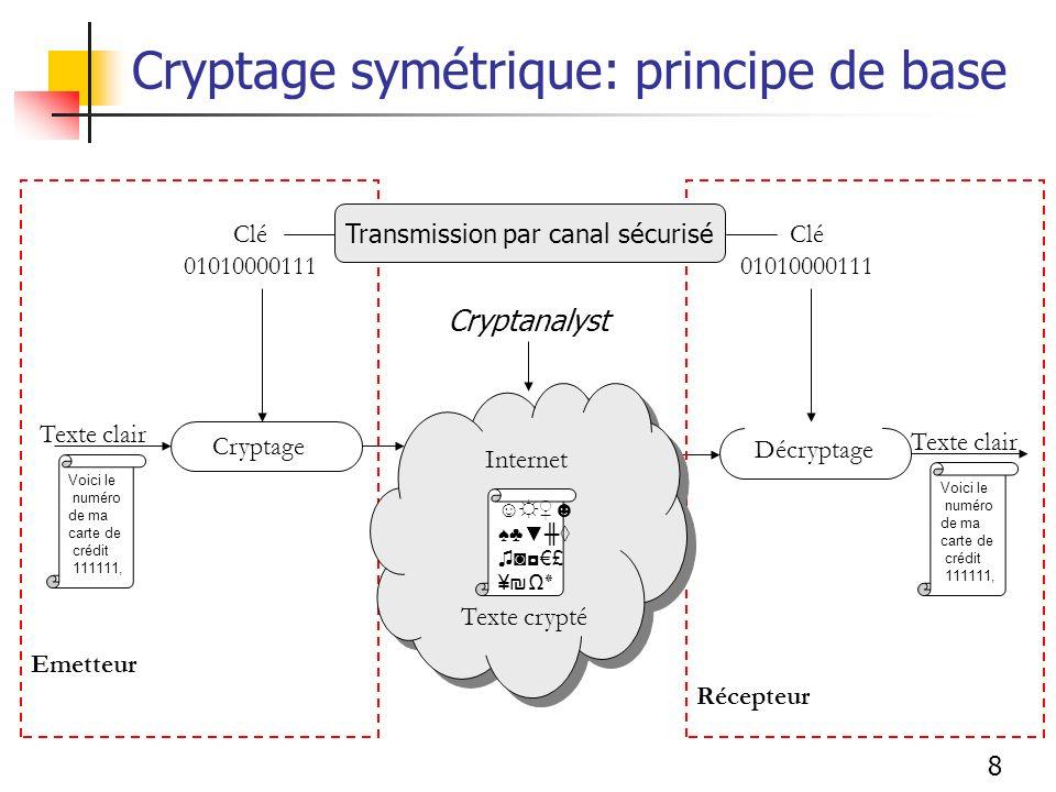 8 Cryptage symétrique: principe de base Voici le numéro de ma carte de crédit 111111, Texte clair Clé 01010000111 Clé 01010000111 Emetteur Récepteur V