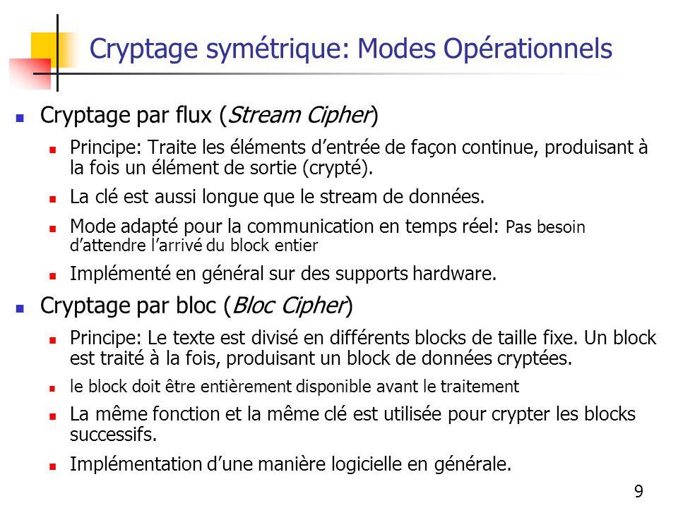 9 Cryptage symétrique: Modes Opérationnels Cryptage par flux (Stream Cipher) Principe: Traite les éléments dentrée de façon continue, produisant à la fois un élément de sortie (crypté).