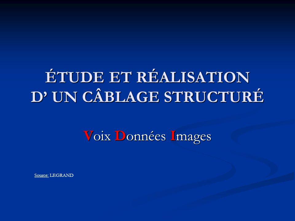 ÉTUDE ET RÉALISATION D UN CÂBLAGE STRUCTURÉ Voix Données Images Source: LEGRAND