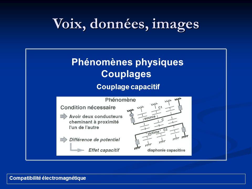 Voix, données, images Compatibilité électromagnétique Phénomènes physiques Couplages Couplage capacitif