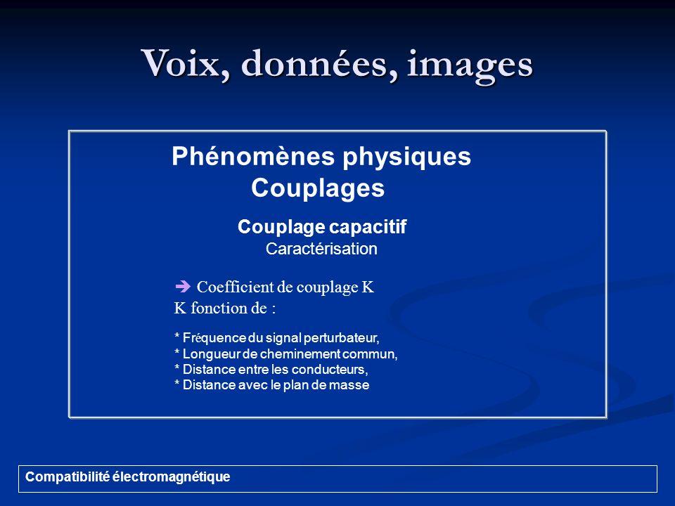 Voix, données, images Compatibilité électromagnétique Phénomènes physiques Couplages Couplage capacitif Caractérisation Coefficient de couplage K K fo