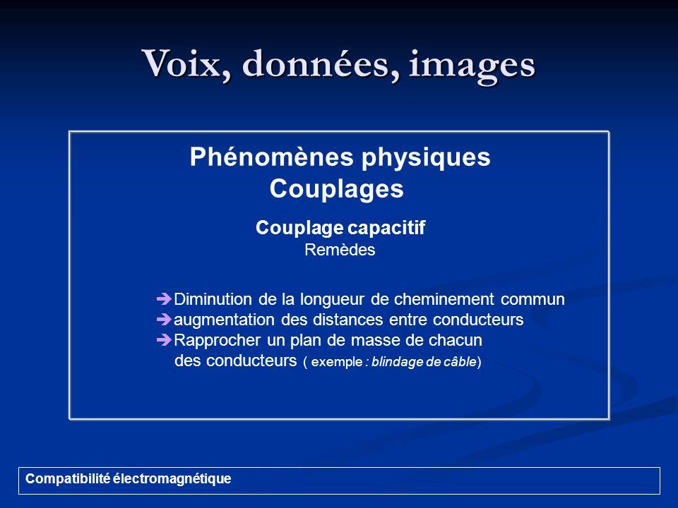 Voix, données, images Compatibilité électromagnétique Phénomènes physiques Couplages Couplage capacitif Remèdes Diminution de la longueur de chemineme