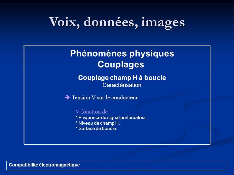 Voix, données, images Compatibilité électromagnétique Phénomènes physiques Couplages Couplage champ H à boucle Caractérisation Tension V sur le conduc