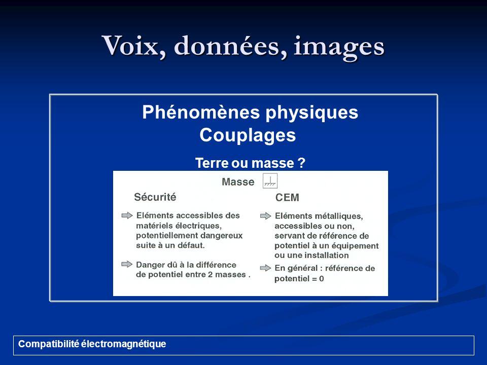 Voix, données, images Compatibilité électromagnétique Phénomènes physiques Couplages Terre ou masse ?