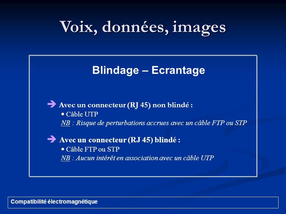 Voix, données, images Compatibilité électromagnétique Blindage – Ecrantage Avec un connecteur (RJ 45) non blindé : Câble UTP NB : Risque de perturbati