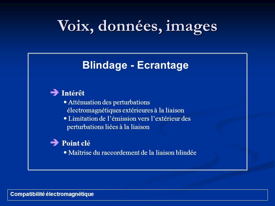Voix, données, images Compatibilité électromagnétique Blindage - Ecrantage Intérêt Atténuation des perturbations électromagnétiques extérieures à la l