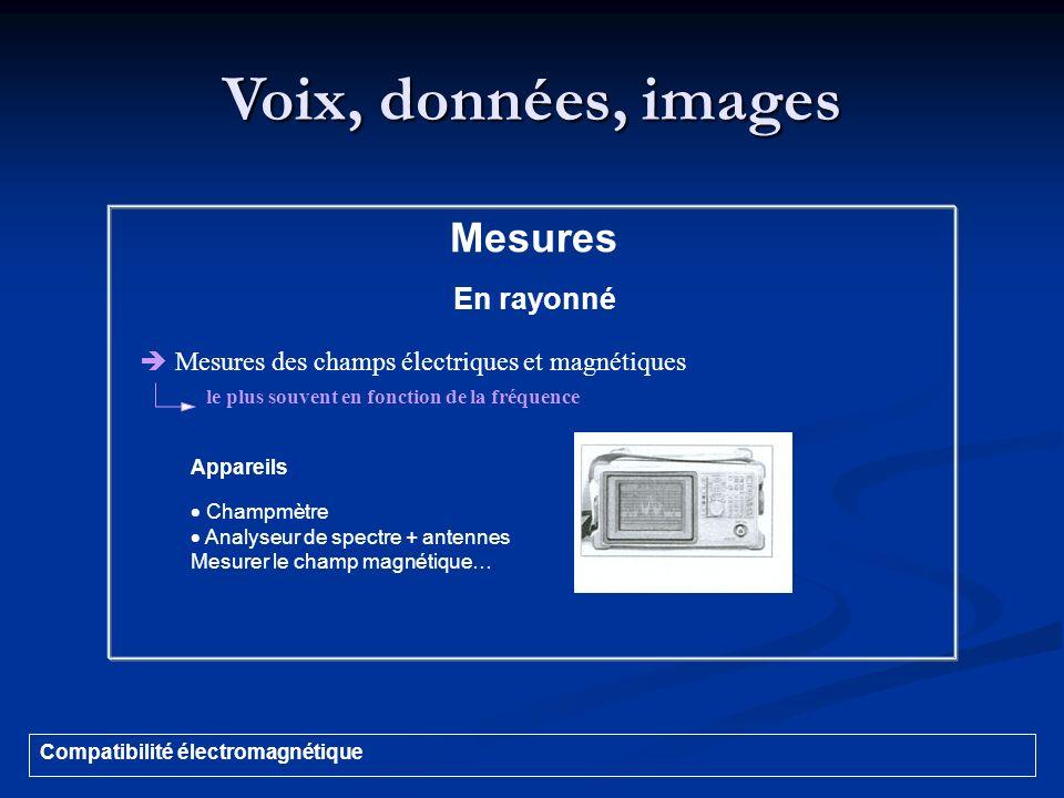 Voix, données, images Compatibilité électromagnétique Mesures En rayonné Mesures des champs électriques et magnétiques le plus souvent en fonction de