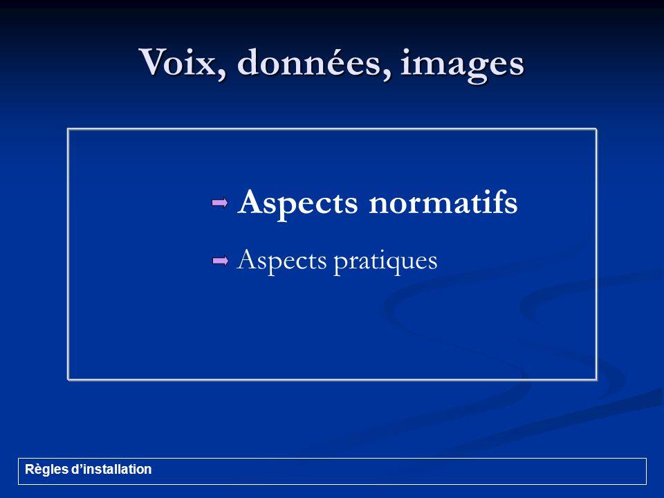 Voix, données, images Aspects normatifs Aspects pratiques Règles dinstallation