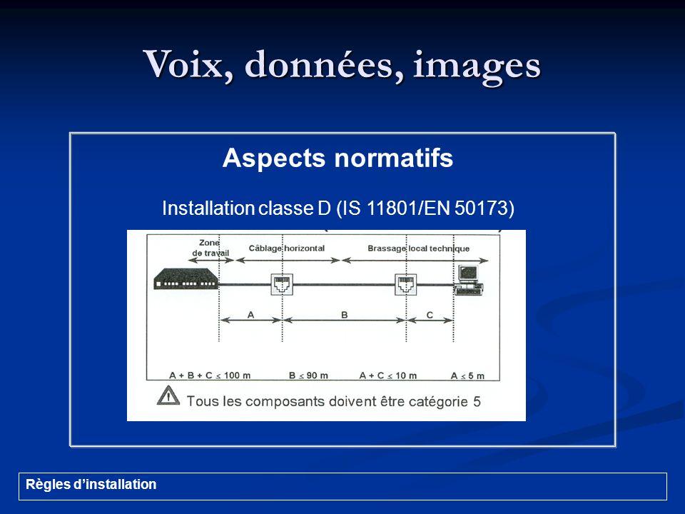 Voix, données, images Aspects normatifs Installation classe D (IS 11801/EN 50173) Règles dinstallation