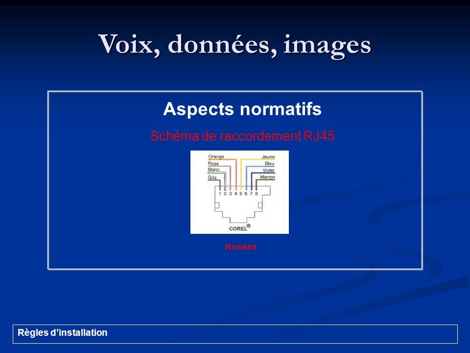 Voix, données, images Numéris Aspects normatifs Schéma de raccordement RJ45 Règles dinstallation