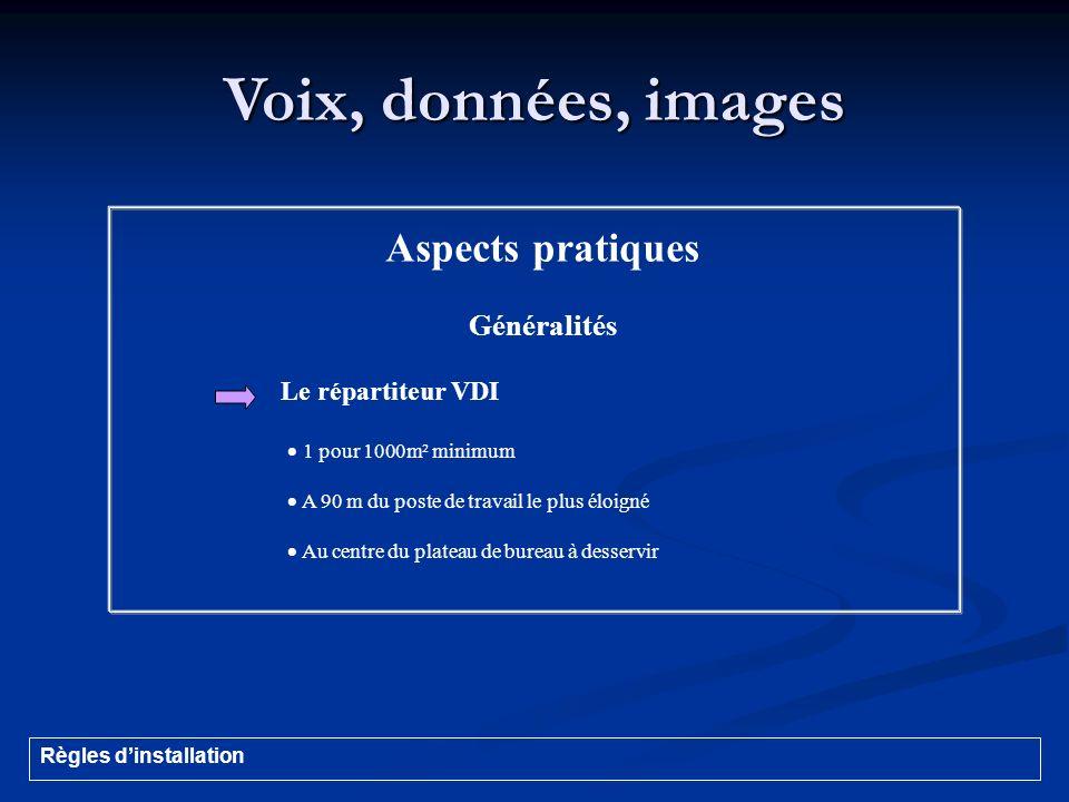 Voix, données, images Aspects pratiques Généralités Le répartiteur VDI 1 pour 1000m² minimum A 90 m du poste de travail le plus éloigné Au centre du p