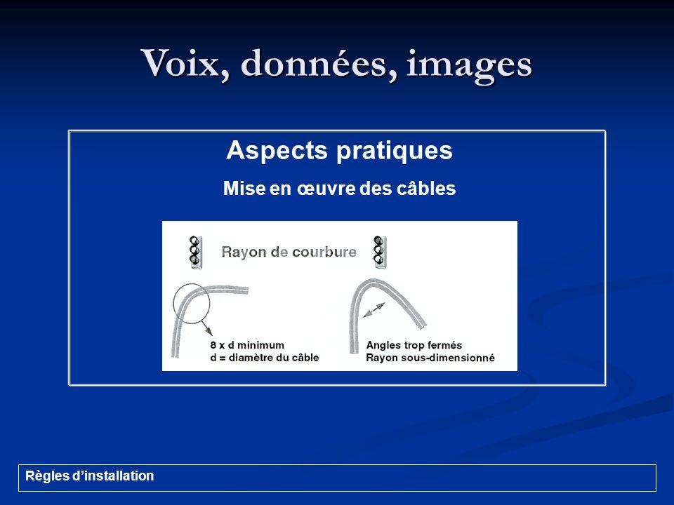 Voix, données, images Aspects pratiques Mise en œuvre des câbles Règles dinstallation