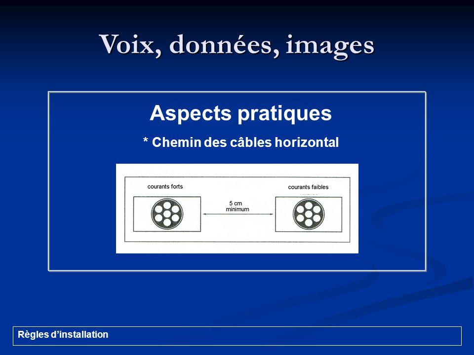 Voix, données, images Aspects pratiques * Chemin des câbles horizontal Règles dinstallation