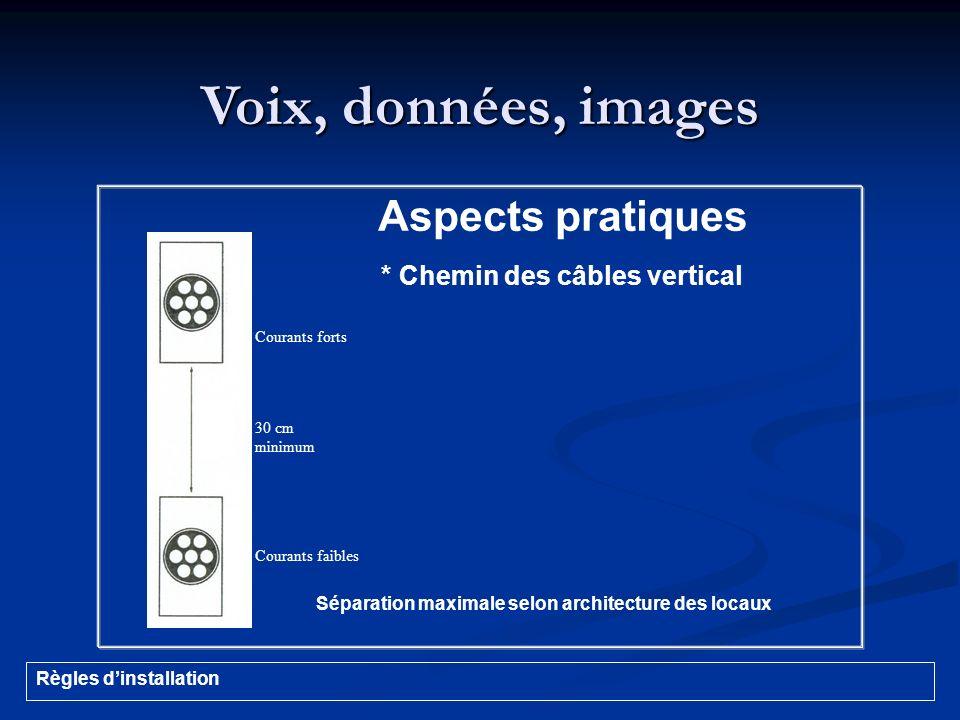 Voix, données, images Aspects pratiques * Chemin des câbles vertical Séparation maximale selon architecture des locaux Courants forts Courants faibles