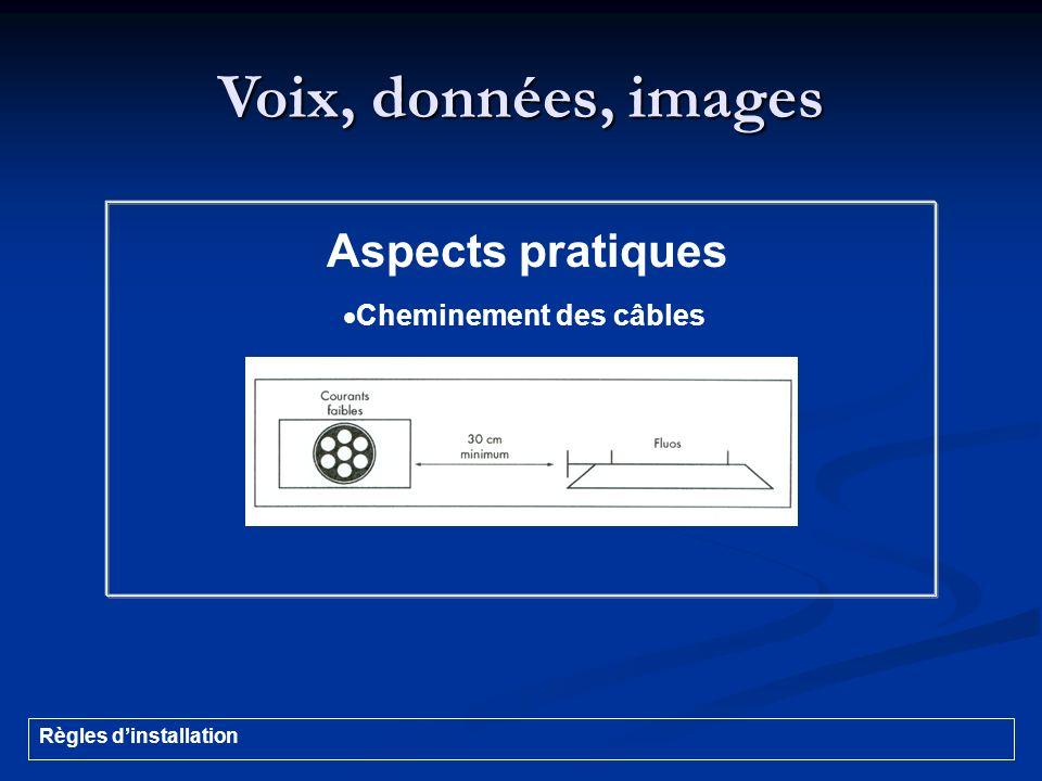 Voix, données, images Aspects pratiques Cheminement des câbles Règles dinstallation