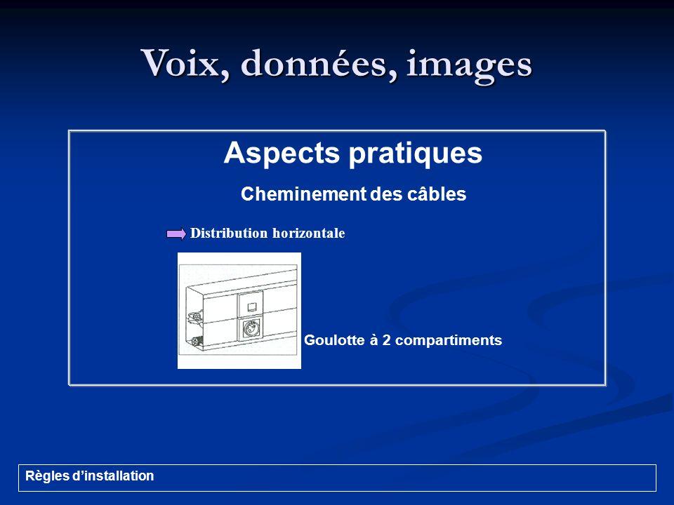 Voix, données, images Aspects pratiques Cheminement des câbles Goulotte à 2 compartiments Distribution horizontale Règles dinstallation