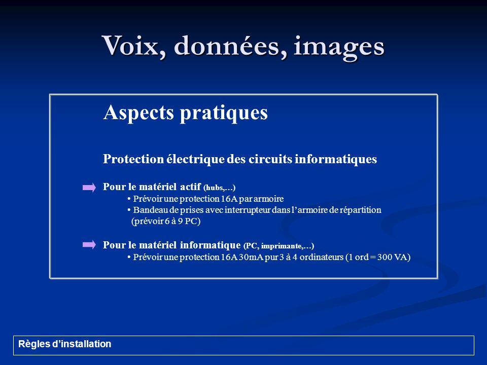 Voix, données, images Aspects pratiques Protection électrique des circuits informatiques Pour le matériel actif (hubs,…) Prévoir une protection 16A pa