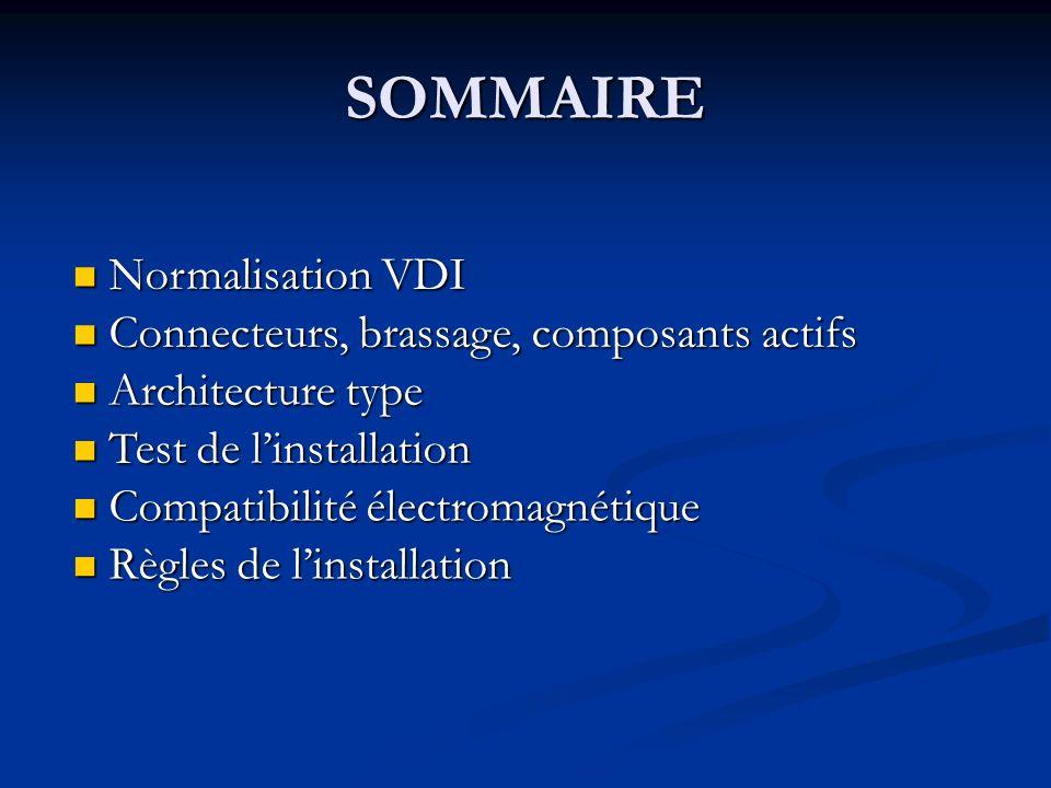 Voix, données, images Aspects normatifs Longueur maxi des liens (IS 11801) Règles dinstallation