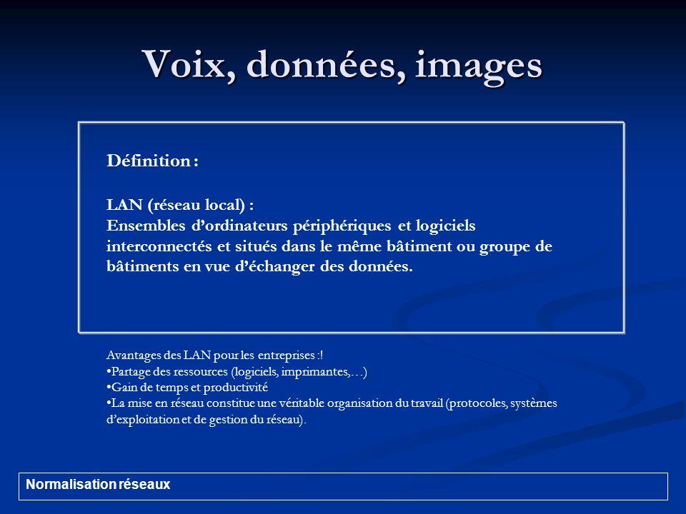Voix, données, images Définition : LAN (réseau local) : Ensembles dordinateurs périphériques et logiciels interconnectés et situés dans le même bâtime