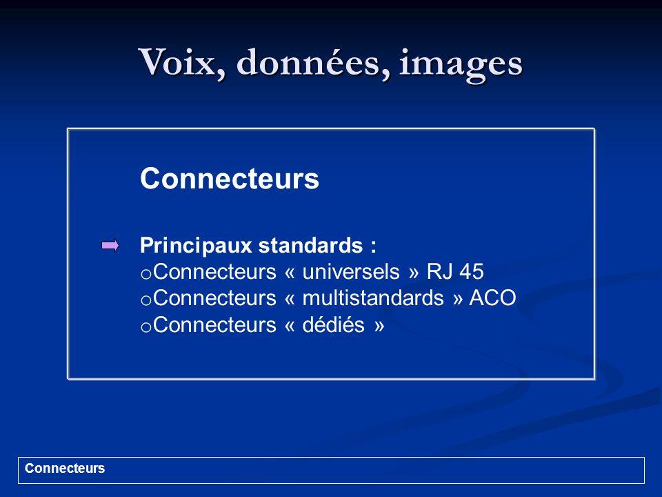 Voix, données, images Connecteurs Principaux standards : o Connecteurs « universels » RJ 45 o Connecteurs « multistandards » ACO o Connecteurs « dédié