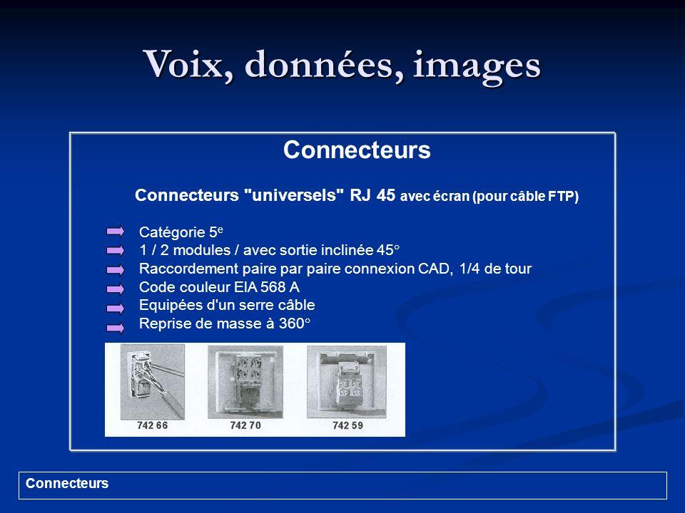 Voix, données, images Connecteurs Connecteurs