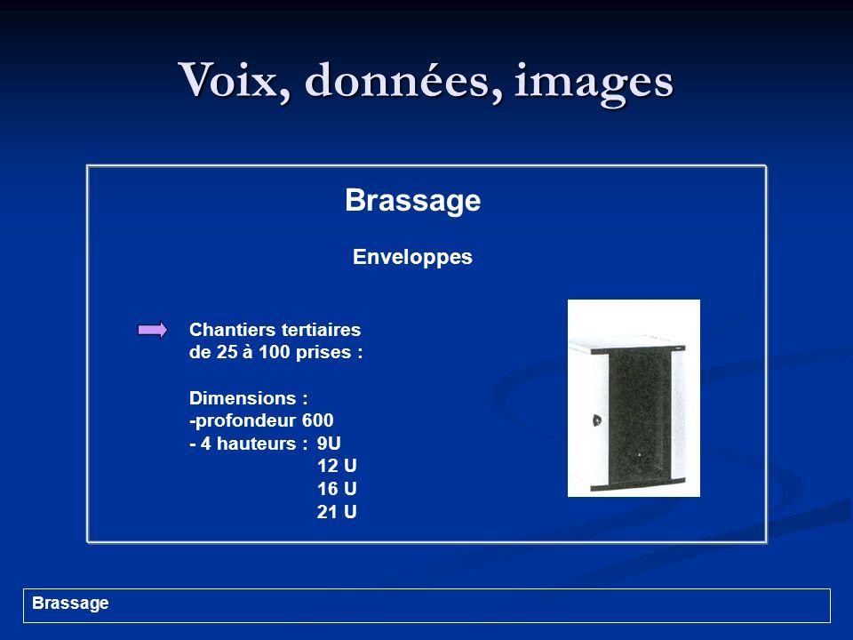 Voix, données, images Chantiers tertiaires de 25 à 100 prises : Dimensions : -profondeur 600 - 4 hauteurs : 9U 12 U 16 U 21 U Brassage Enveloppes Bras
