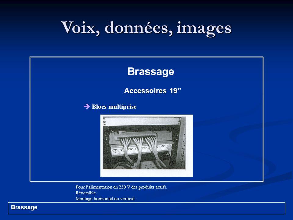 Voix, données, images Brassage Accessoires 19 Blocs multiprise Pour lalimentation en 230 V des produits actifs. Réversible. Montage horizontal ou vert