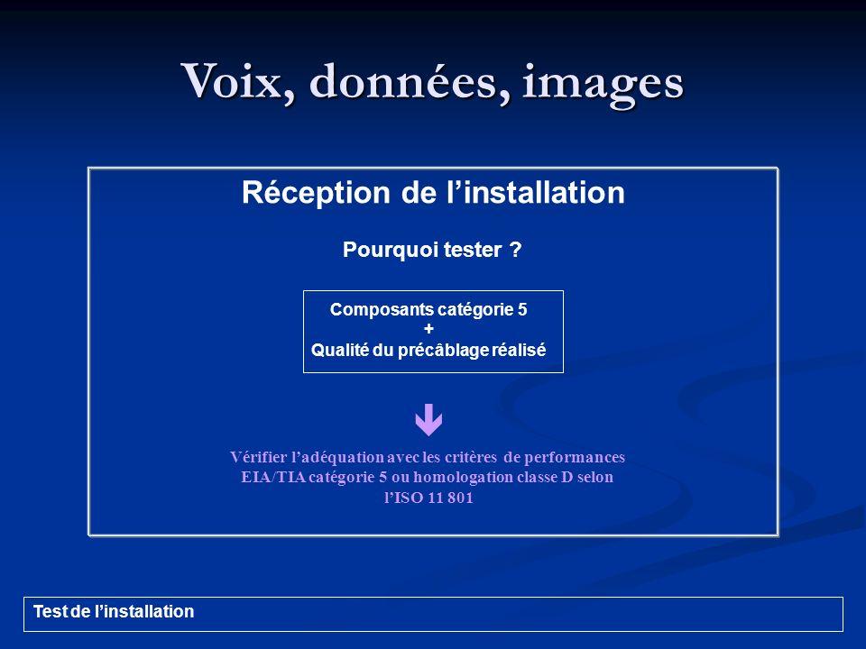 Voix, données, images Réception de linstallation Pourquoi tester ? Composants catégorie 5 + Qualité du précâblage réalisé Vérifier ladéquation avec le