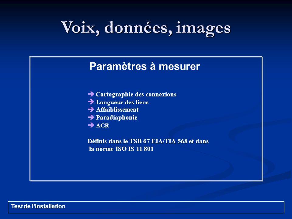 Voix, données, images Paramètres à mesurer Cartographie des connexions Longueur des liens Affaiblissement Paradiaphonie ACR Définis dans le TSB 67 EIA