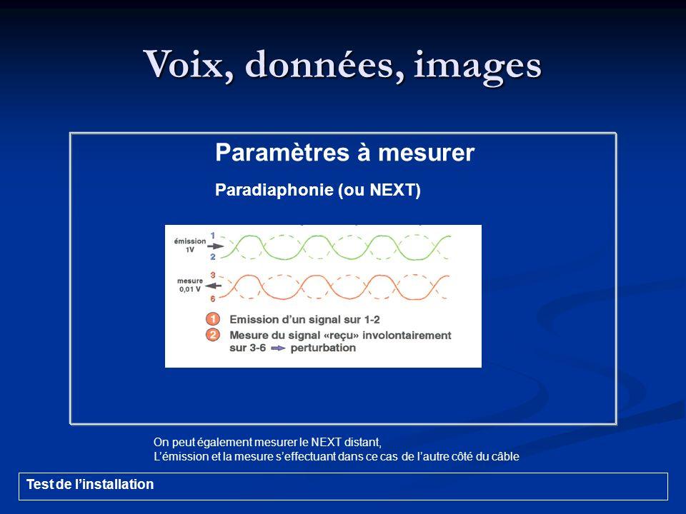 Voix, données, images Paramètres à mesurer Paradiaphonie (ou NEXT) On peut également mesurer le NEXT distant, Lémission et la mesure seffectuant dans
