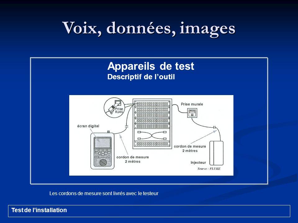 Voix, données, images Appareils de test Descriptif de loutil Les cordons de mesure sont livrés avec le testeur Test de linstallation