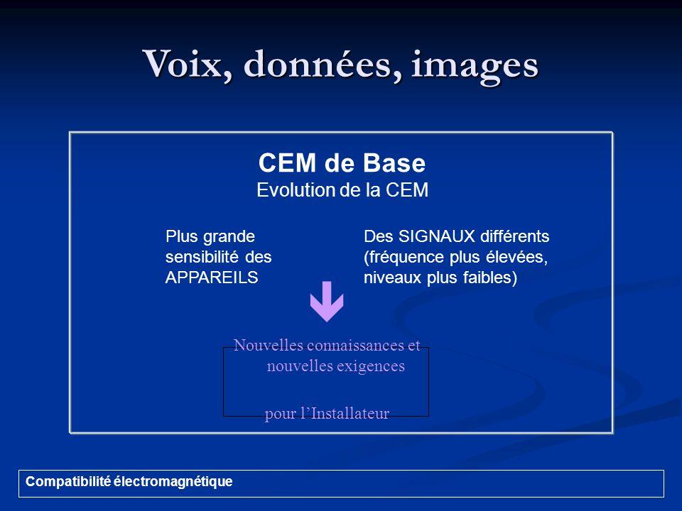 Voix, données, images Compatibilité électromagnétique CEM de Base Evolution de la CEM Nouvelles connaissances et nouvelles exigences pour lInstallateu