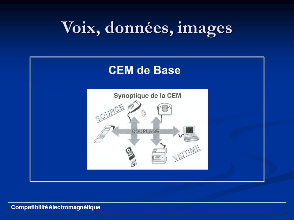 Voix, données, images Compatibilité électromagnétique CEM de Base