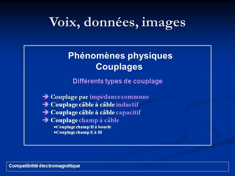 Voix, données, images Compatibilité électromagnétique Phénomènes physiques Couplages Différents types de couplage Couplage par impédance commune Coupl