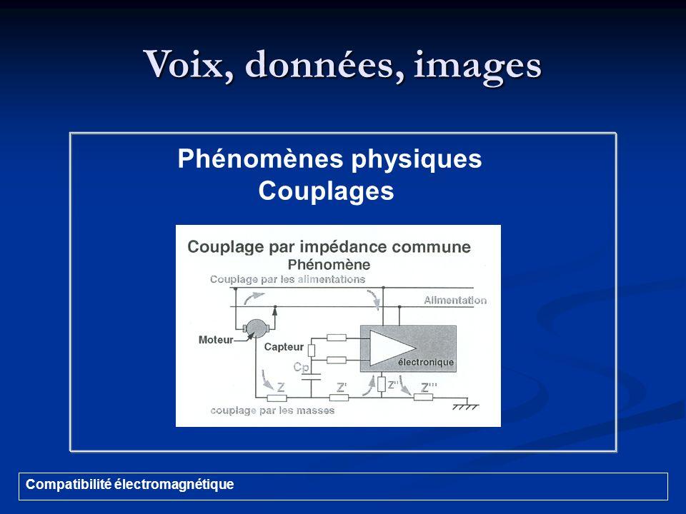Voix, données, images Compatibilité électromagnétique Phénomènes physiques Couplages