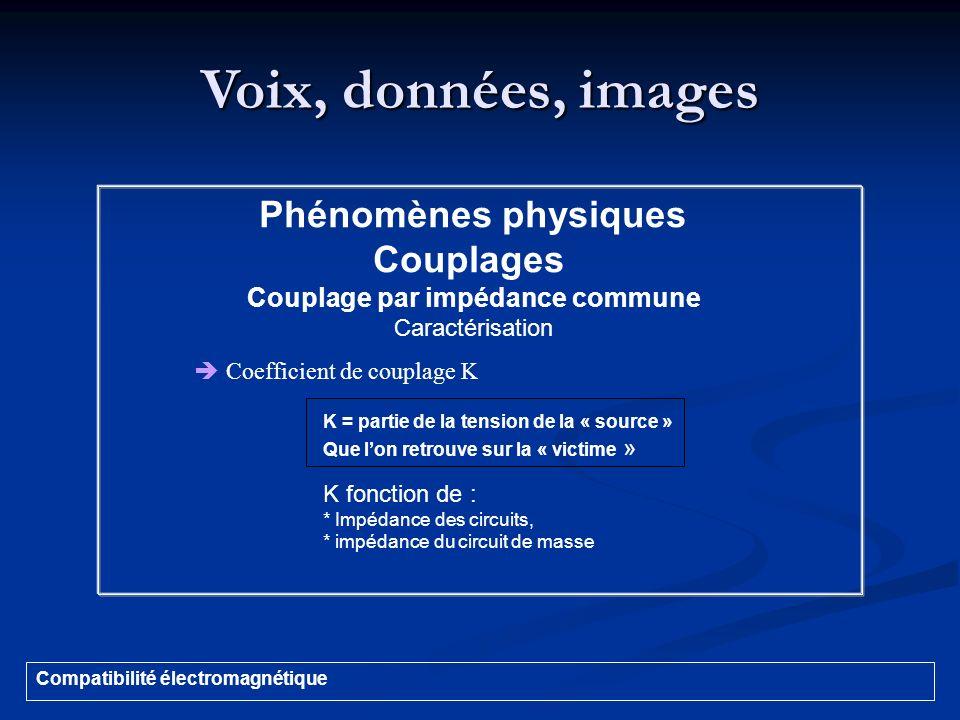 Voix, données, images Compatibilité électromagnétique Phénomènes physiques Couplages Couplage par impédance commune Caractérisation K = partie de la t