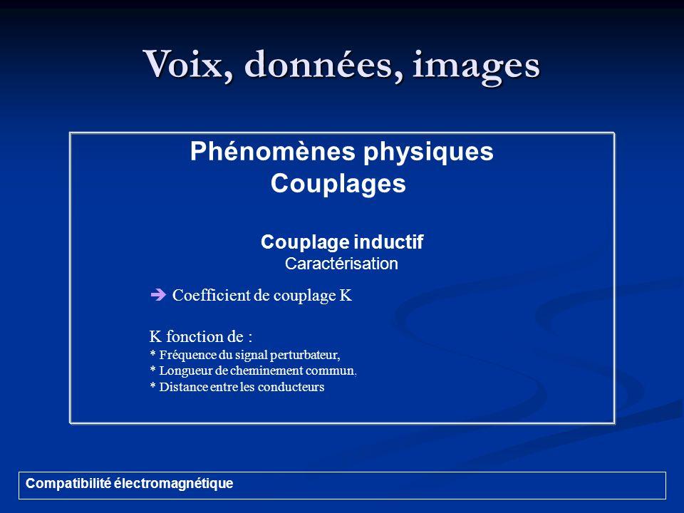 Voix, données, images Compatibilité électromagnétique Phénomènes physiques Couplages Couplage inductif Caractérisation Coefficient de couplage K K fon