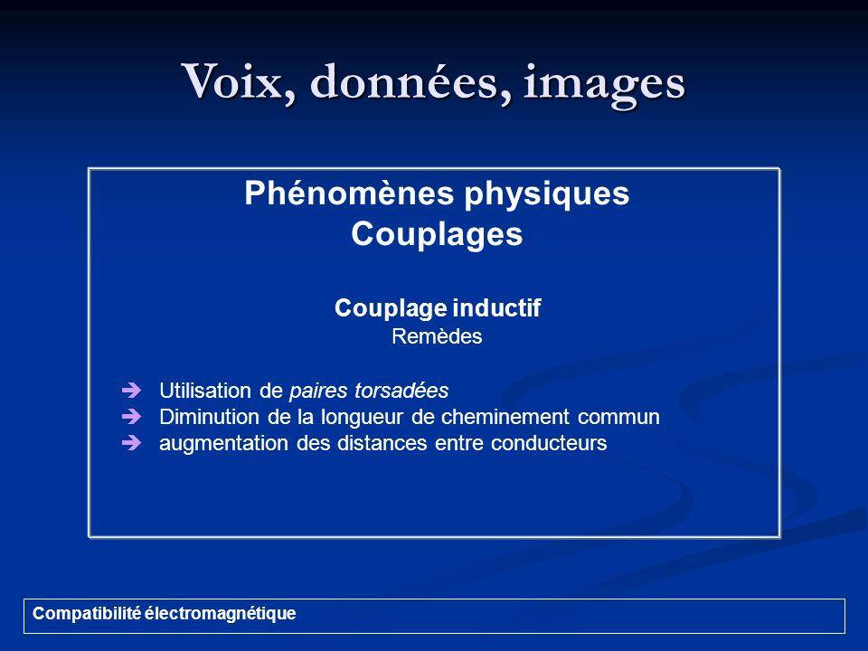 Voix, données, images Compatibilité électromagnétique Phénomènes physiques Couplages Couplage inductif Remèdes Utilisation de paires torsadées Diminut