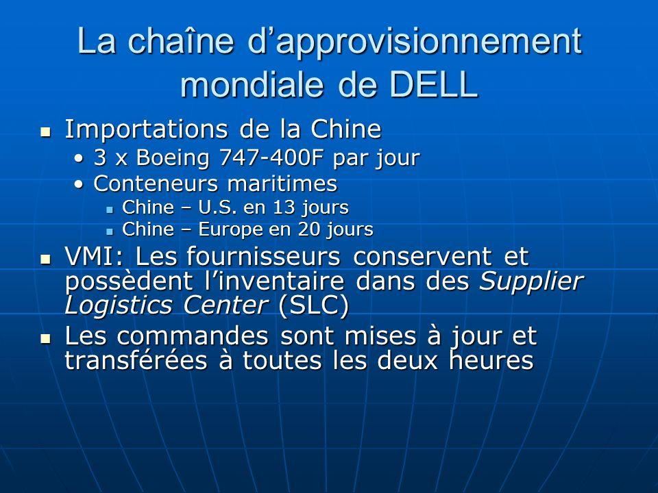 La chaîne dapprovisionnement mondiale de DELL Importations de la Chine Importations de la Chine 3 x Boeing 747-400F par jour3 x Boeing 747-400F par jo