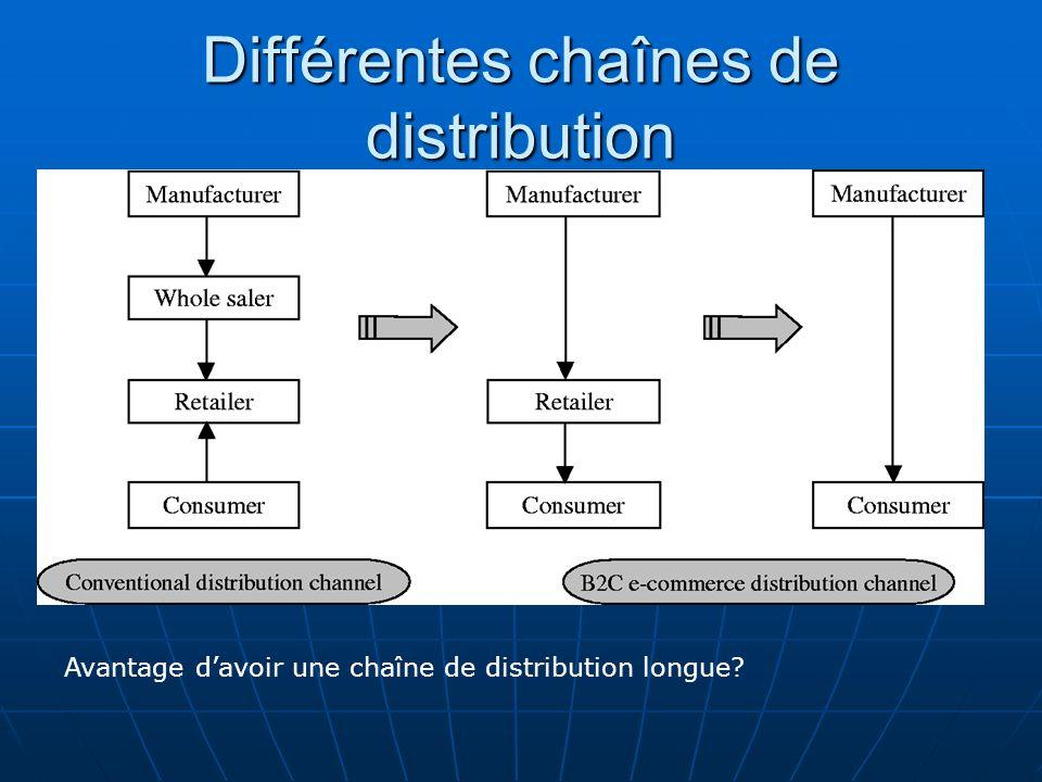 Différentes chaînes de distribution Avantage davoir une chaîne de distribution longue?