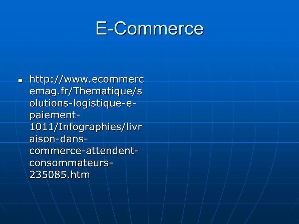 E-Commerce http://www.ecommerc emag.fr/Thematique/s olutions-logistique-e- paiement- 1011/Infographies/livr aison-dans- commerce-attendent- consommate