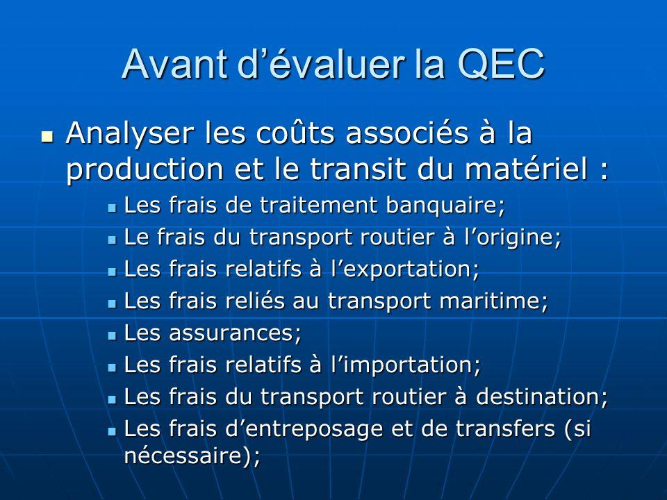 Avant dévaluer la QEC Analyser les coûts associés à la production et le transit du matériel : Analyser les coûts associés à la production et le transi