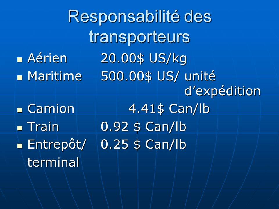 Responsabilité des transporteurs Aérien 20.00$ US/kg Aérien 20.00$ US/kg Maritime500.00$ US/ unité dexpédition Maritime500.00$ US/ unité dexpédition C