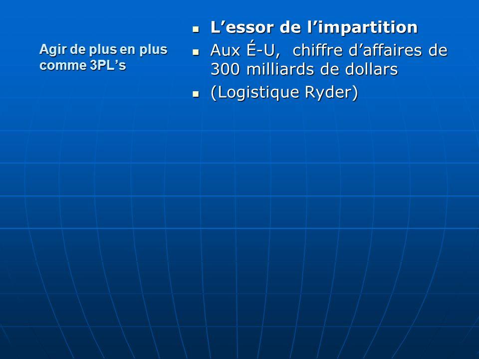 Agir de plus en plus comme 3PLs Lessor de limpartition Lessor de limpartition Aux É-U, chiffre daffaires de 300 milliards de dollars Aux É-U, chiffre