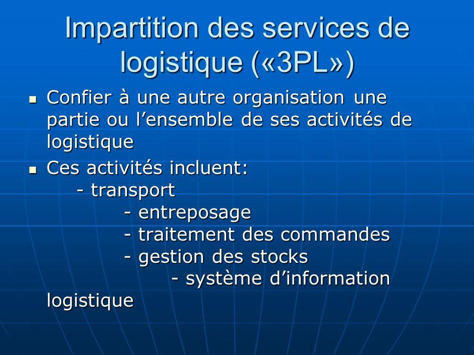Impartition des services de logistique («3PL») Confier à une autre organisation une partie ou lensemble de ses activités de logistique Confier à une a
