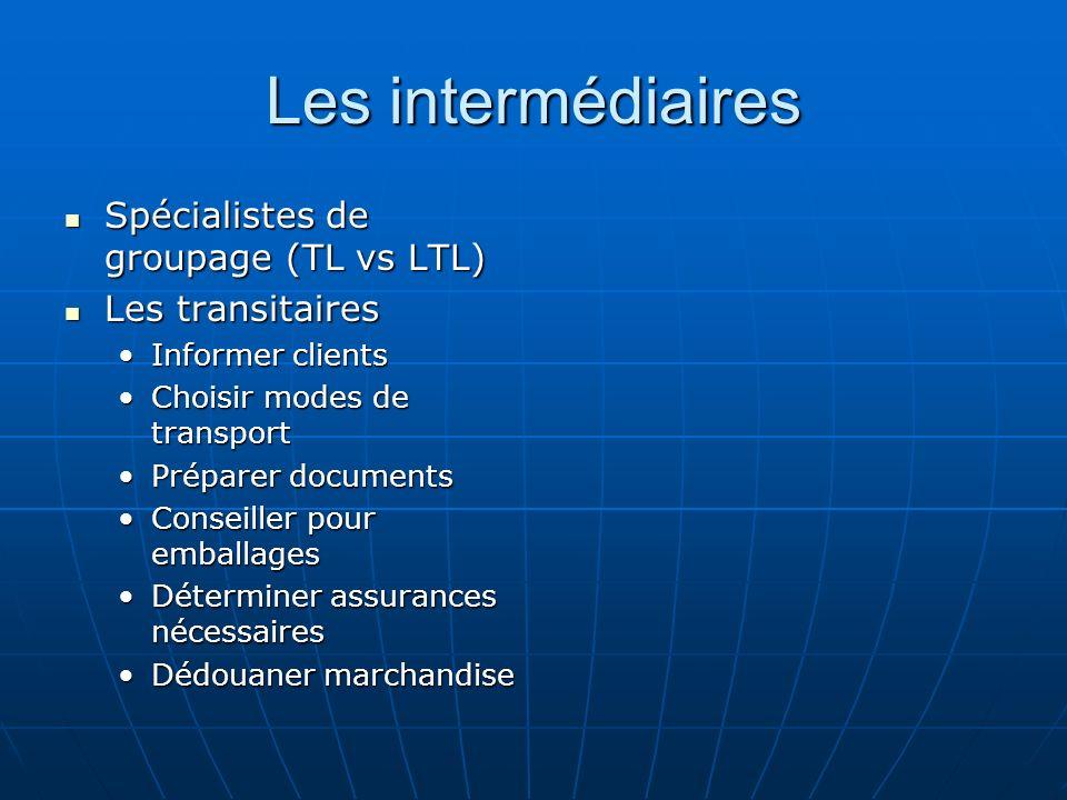 Les intermédiaires Spécialistes de groupage (TL vs LTL) Spécialistes de groupage (TL vs LTL) Les transitaires Les transitaires Informer clientsInforme