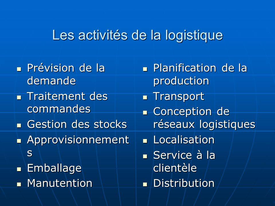 Les activités de la logistique Prévision de la demande Prévision de la demande Traitement des commandes Traitement des commandes Gestion des stocks Ge