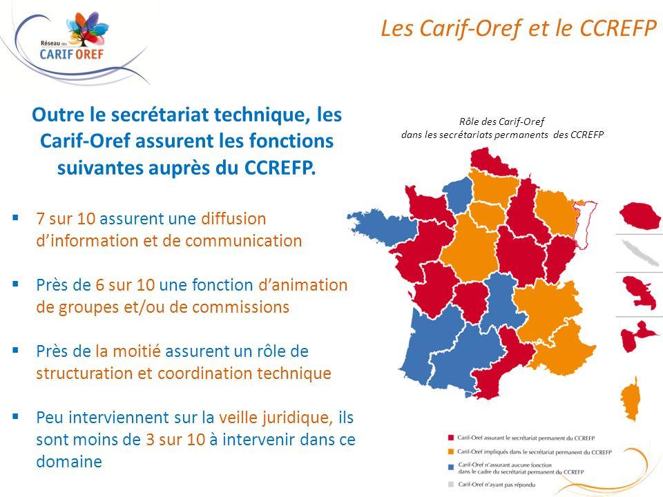 Les Carif-Oref et le CCREFP Outre le secrétariat technique, les Carif-Oref assurent les fonctions suivantes auprès du CCREFP.