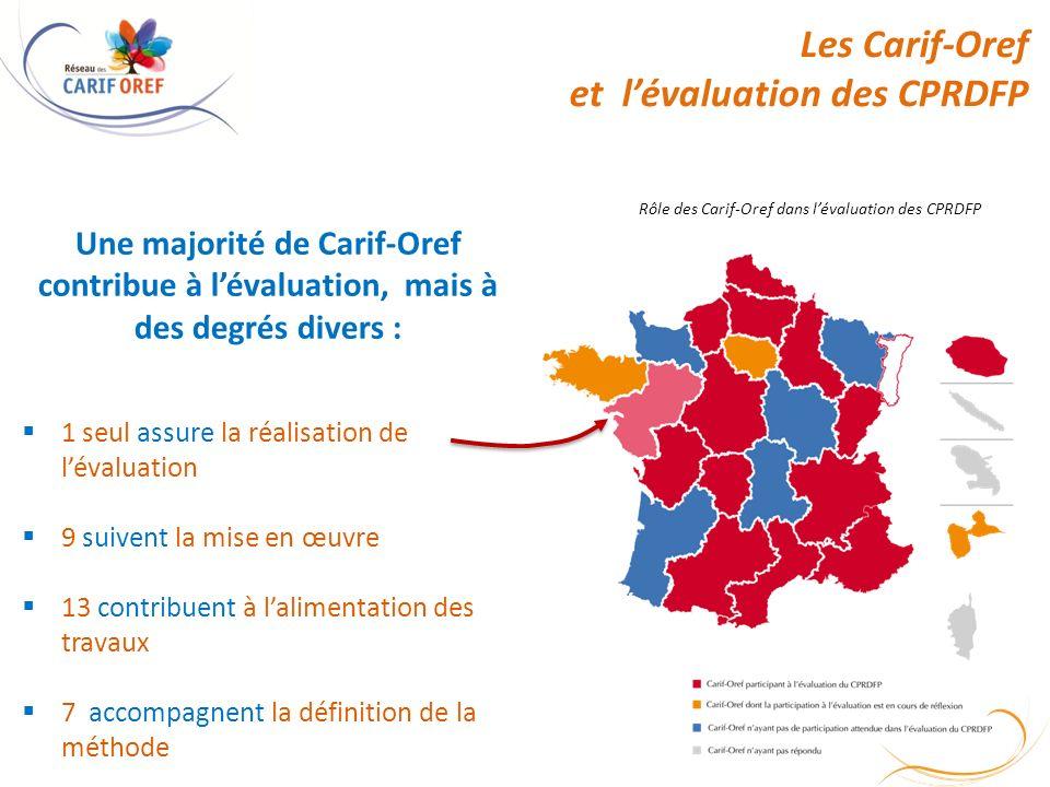Les Carif-Oref et lévaluation des CPRDFP 1 seul assure la réalisation de lévaluation 9 suivent la mise en œuvre 13 contribuent à lalimentation des travaux 7 accompagnent la définition de la méthode Une majorité de Carif-Oref contribue à lévaluation, mais à des degrés divers : Rôle des Carif-Oref dans lévaluation des CPRDFP